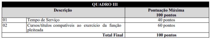 t1 34 - Processo Seletivo Guarapari ES: Inscrições encerradas