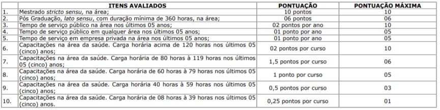 t1 7 - Processo Seletivo São Gabriel do Oeste-MS: Saiu Edital! Salários de até R$ 18.536,94
