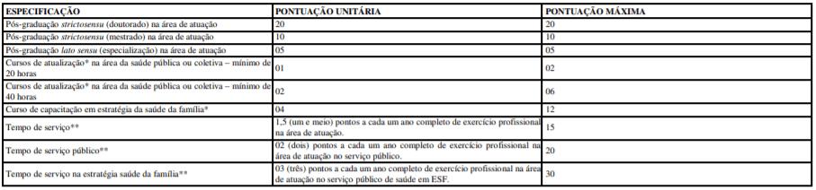 t1 8 - Processo Seletivo Prefeitura de Triunfo-RS: Inscrições Abertas