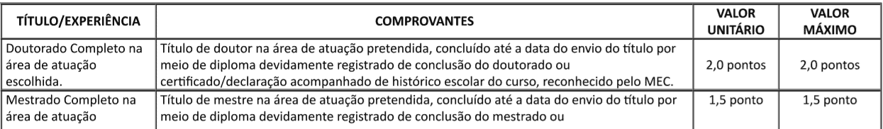 t1 - Processo seletivo Ministério da Cidadania: Inscrições Abertas