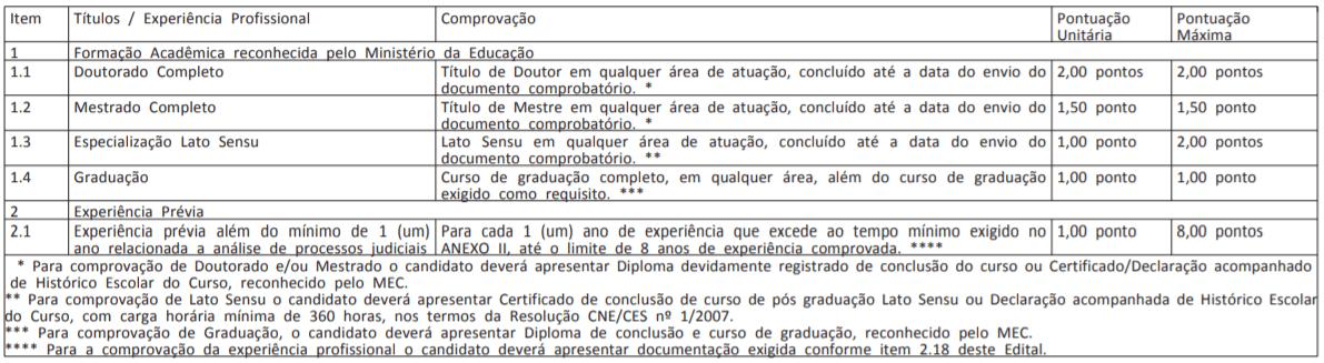 t2 11 - Processo Seletivo AGU:  edital publicado com 110 vagas
