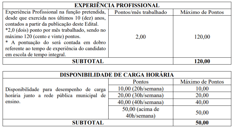 t2 12 - Processo Seletivo Prefeitura de Pontalina - GO: Inscrições Abertas