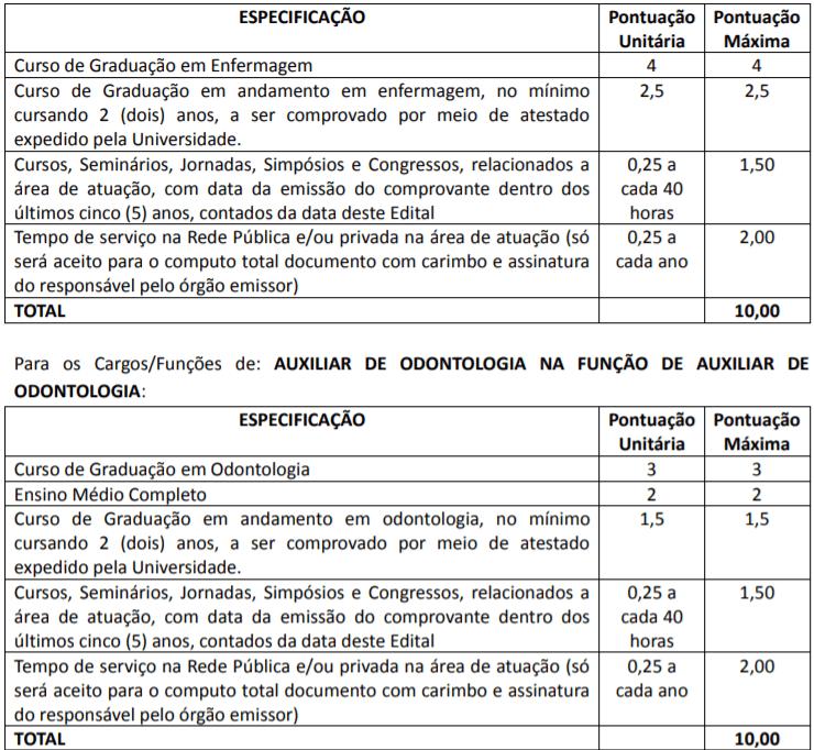 t2 15 - Processo Seletivo Prefeitura de Campo Alegre-SC: Inscrições Abertas