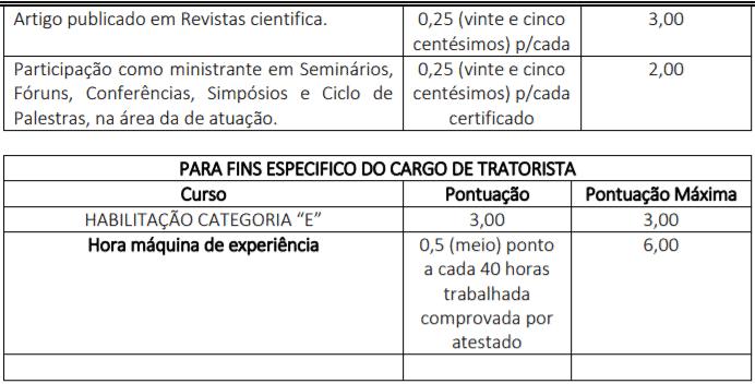 t2 16 - Processo Seletivo Prefeitura Municipal de Novo Santo Antônio - MT: Saiu Edital. Salários de até R$15.000,00