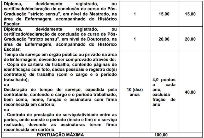 t2 17 - Processo seletivo Prefeitura de Reginópolis - SP: Inscrições encerradas