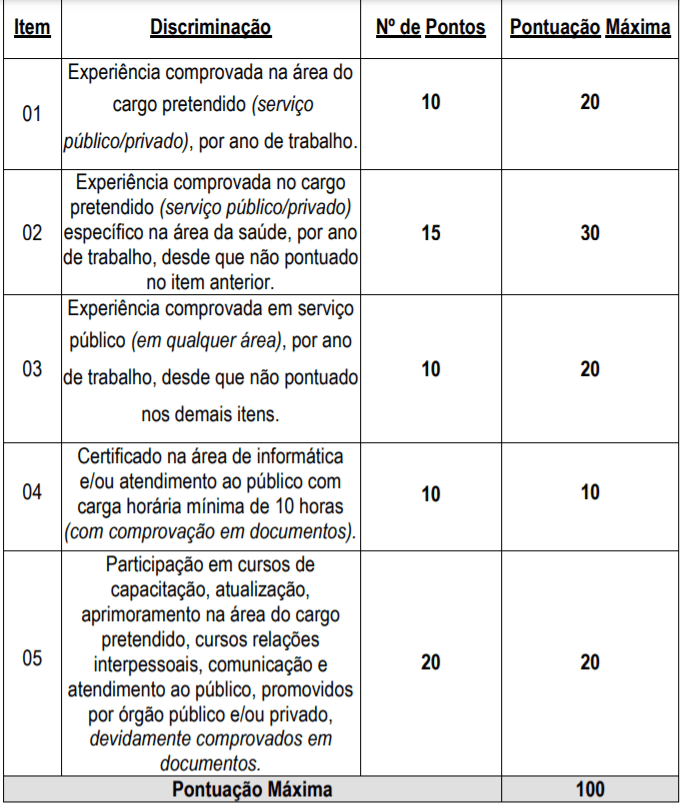 t2 18 - Processo Seletivo Prefeitura de Catalão-GO: Inscrições encerrdas