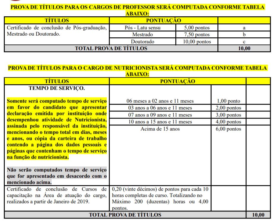 t2 2 - Processo Seletivo Prefeitura de Monte Carlo-SC: Salário de até R$ 16.452,45