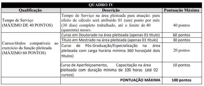 t2 20 - Processo Seletivo Guarapari ES: Inscrições encerradas