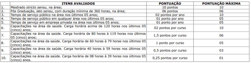t2 4 - Processo Seletivo São Gabriel do Oeste-MS: Saiu Edital! Salários de até R$ 18.536,94
