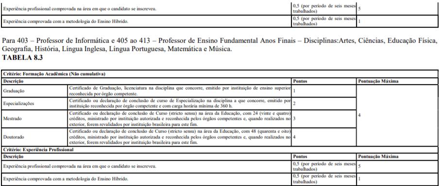 t2 5 - Processo Seletivo Prefeitura de Olinda-PE: Inscrições encerradas