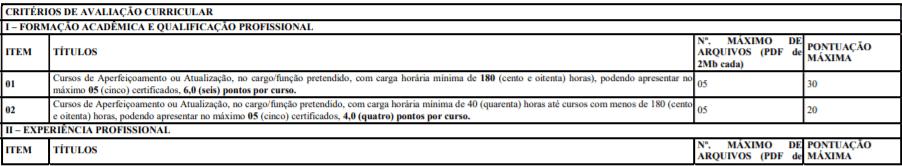 t2 9 - Processo Seletivo Prefeitura de Caicó-RN: Inscrições encerradas