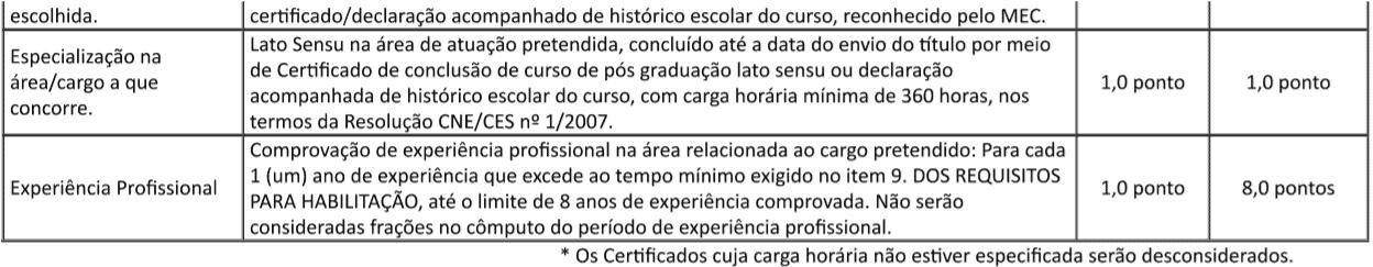 t2 - Processo seletivo Ministério da Cidadania: Inscrições Abertas