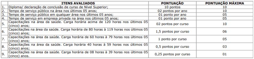 t3 1 - Processo Seletivo São Gabriel do Oeste-MS: Saiu Edital! Salários de até R$ 18.536,94