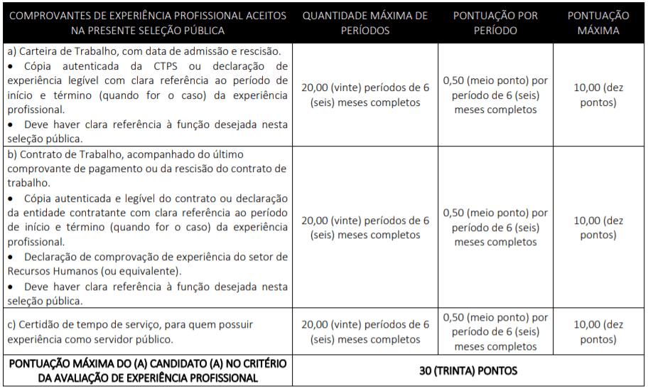 t3 10 - Processo Seletivo Prefeitura de Pombos PE: Inscrições encerradas