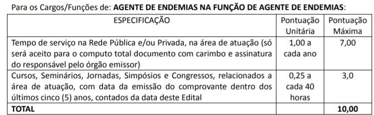 t3 11 - Processo Seletivo Prefeitura de Campo Alegre-SC: Inscrições Abertas
