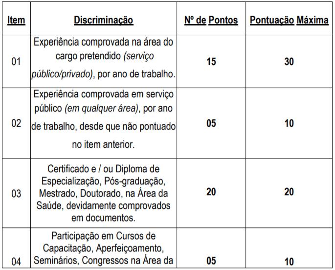 t3 12 - Processo Seletivo Prefeitura de Catalão-GO: Inscrições encerrdas