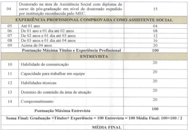 t3 4 - Processo Seletivo Cachoeira Alta GO: Inscrições abertas!