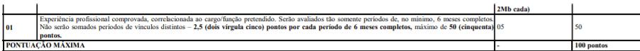 t3 6 - Processo Seletivo Prefeitura de Caicó-RN: Inscrições encerradas