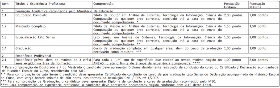 t4 3 - Processo Seletivo AGU:  edital publicado com 110 vagas
