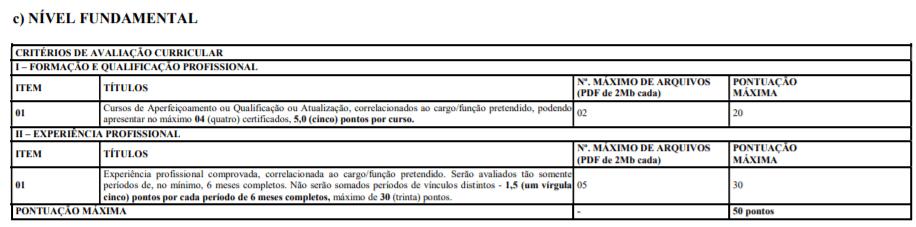 t5 2 - Processo Seletivo Prefeitura de Caicó-RN: Inscrições encerradas