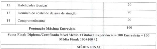 t9 - Processo Seletivo Cachoeira Alta GO: Inscrições abertas!
