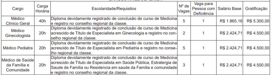 v1 2 - Processo Seletivo Prefeitura de Rio Branco-AC: Inscrições abertas