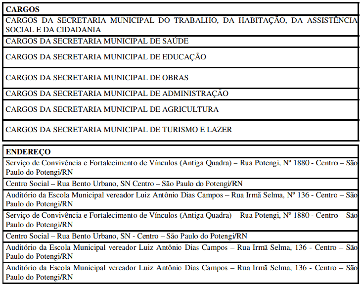 233 - Processo seletivo da Prefeitura de São Paulo do Potengi RN: Inscrições encerradas