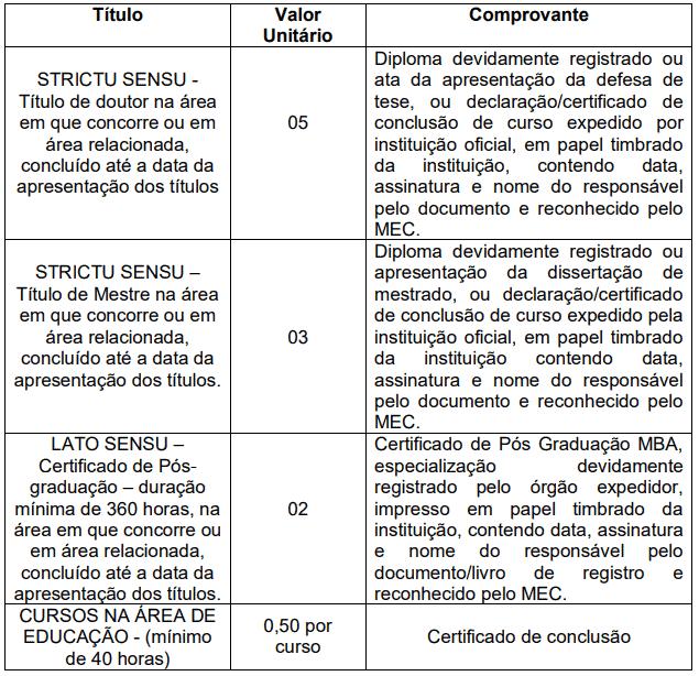 237 - Processo seletivo da Prefeitura de Careaçu MG: Inscrições encerradas