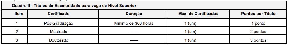238 - Processo seletivo da Prefeitura de Leme do Prado MG: Inscrições encerradas