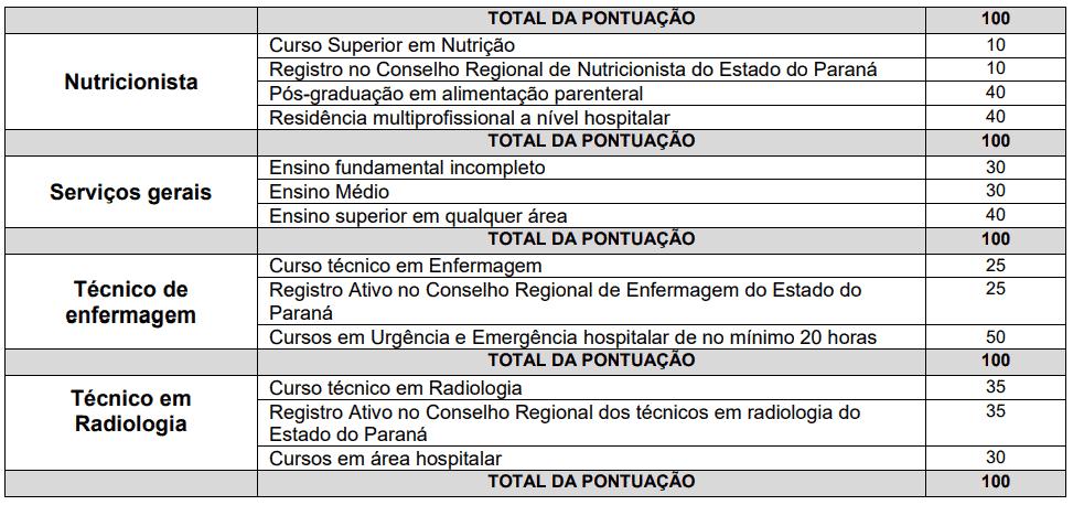 241 - Processo seletivo da Prefeitura de Morretes PR: Inscrições encerradas