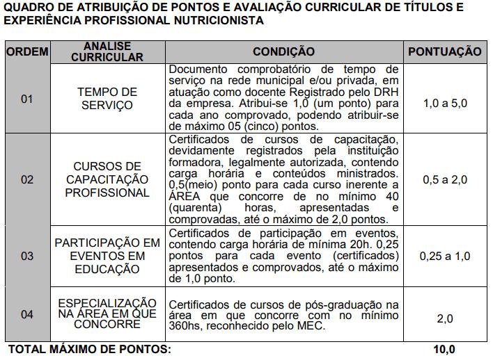 246 - Processo seletivo da Prefeitura de Novo Repartimento PA: Inscrições encerradas