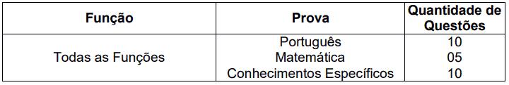 248 - Processo seletivo da Prefeitura de Monte Alto SP: Inscrições abertas