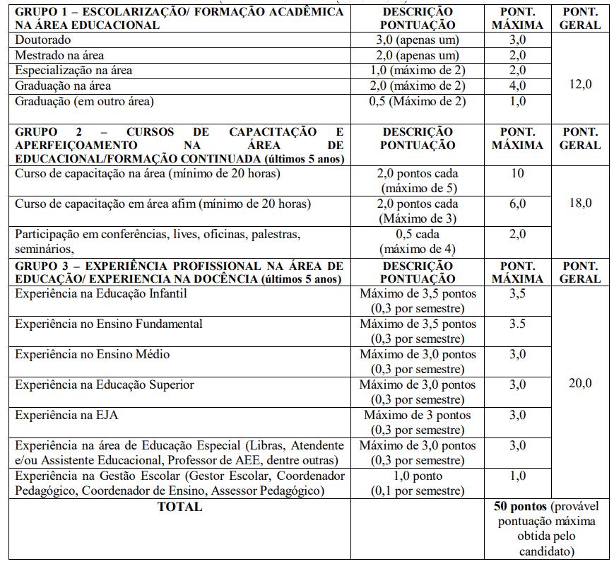251 - Processo seletivo da Prefeitura de Cruzeiro do Sul AC: Inscrições encerradas