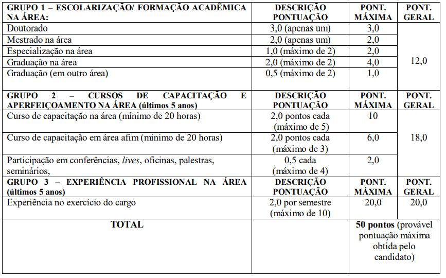 252 - Processo seletivo da Prefeitura de Cruzeiro do Sul AC: Inscrições encerradas