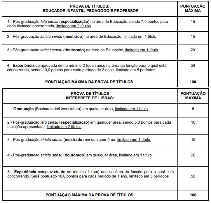 256 - Processo seletivo da Prefeitura de Pinhais PR: Inscrições encerradas