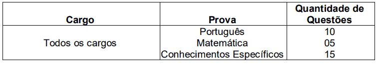 263 - Concurso Câmara de Jacuí MG: Inscrições encerradas