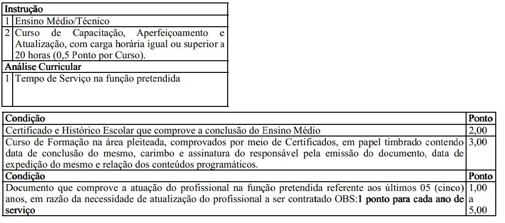 273 - Processo seletivo da Prefeitura de Manaquiri AM: Inscrições encerradas