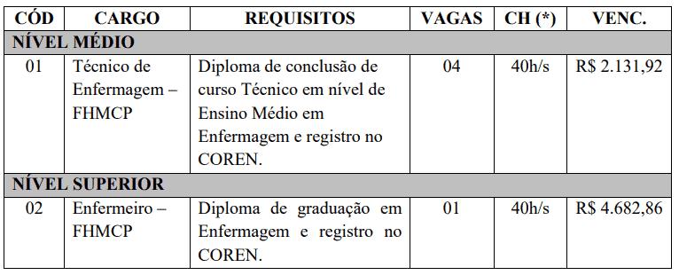 275 - Processo seletivo da Prefeitura de Correia Pinto SC: Inscrições encerradas