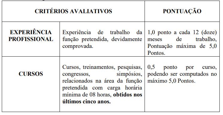 276 - Processo seletivo da Prefeitura de Correia Pinto SC: Inscrições encerradas