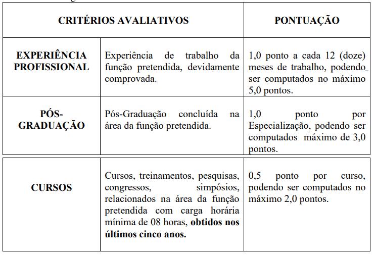 277 - Processo seletivo da Prefeitura de Correia Pinto SC: Inscrições encerradas