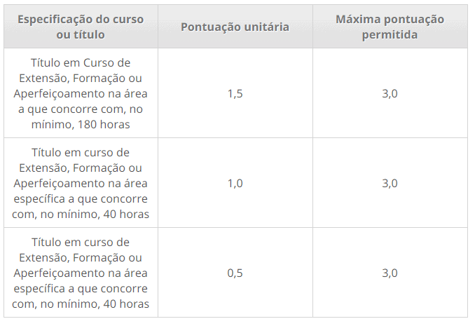 280 - Processo seletivo da Prefeitura de Guamaré RN: Inscrições abertas