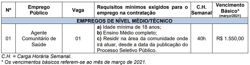 287 - Processo seletivo da Prefeitura de Forquetinha RS: Inscrições encerradas