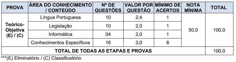 288 - Processo seletivo da Prefeitura de Forquetinha RS: Inscrições encerradas