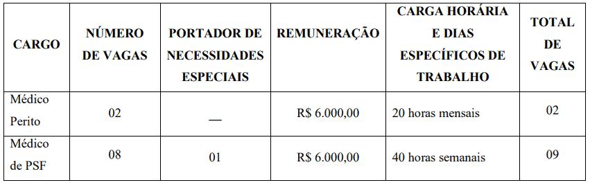 292 - Processo seletivo da Prefeitura de Arcoverde PE: Inscrições encerradas