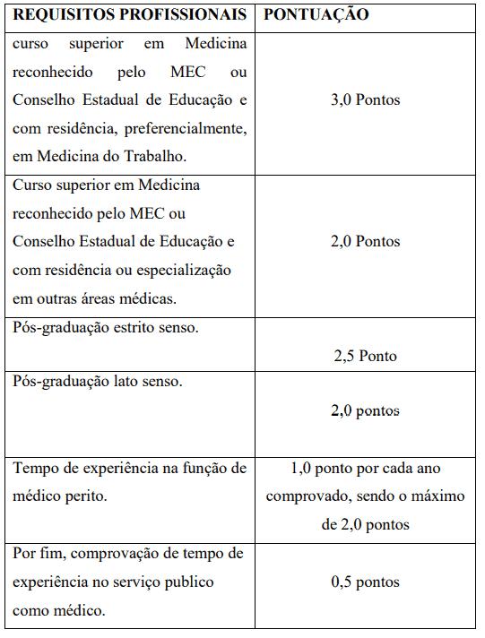 293 - Processo seletivo da Prefeitura de Arcoverde PE: Inscrições encerradas