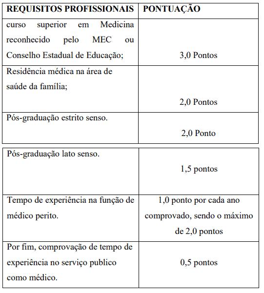294 - Processo seletivo da Prefeitura de Arcoverde PE: Inscrições encerradas