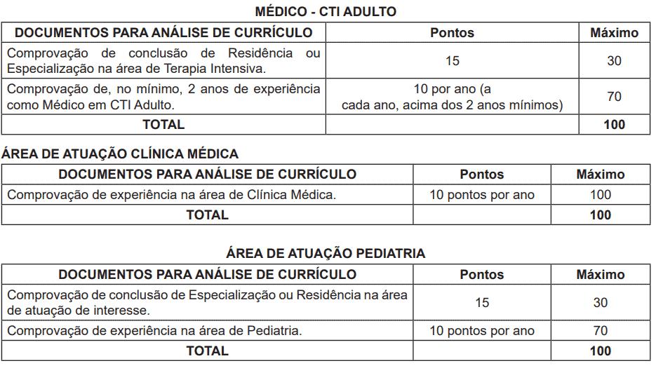 295 - Processo seletivo RioSaúde RJ: Inscrições encerradas