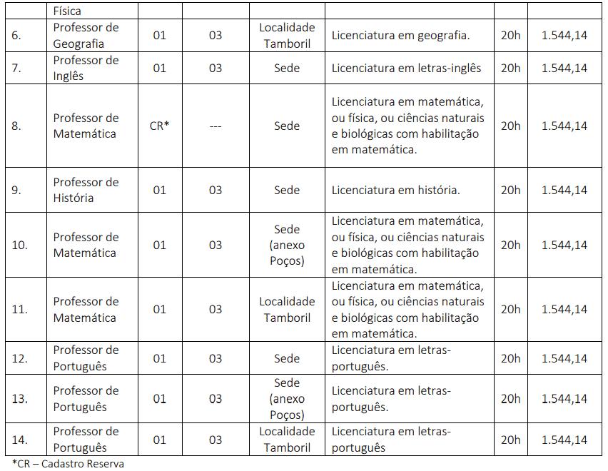 298 - Processo seletivo da Prefeitura de Sebastião Leal PI: Inscrições encerradas