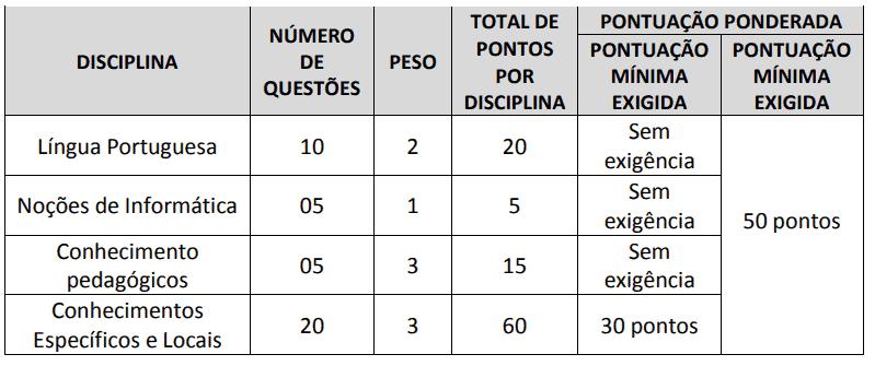 299 - Processo seletivo da Prefeitura de Sebastião Leal PI: Inscrições encerradas