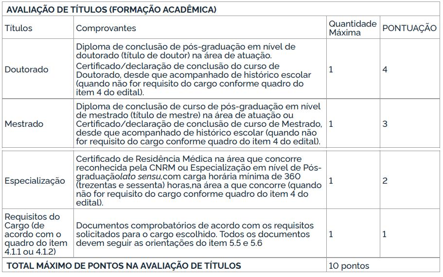 300 - Processo seletivo da Unifesp SP 2021: Inscrições encerradas